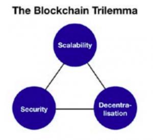 blockchain-trilema
