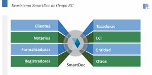 SmartDoc