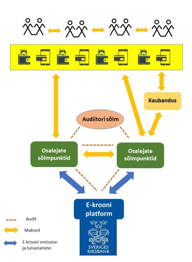 esquema funcionamiento e-krona